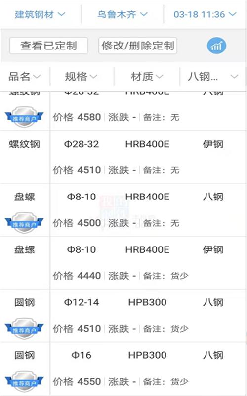 2021.3.18钢材价格